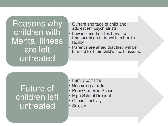 child-and-adolescents-mental-health-3-638